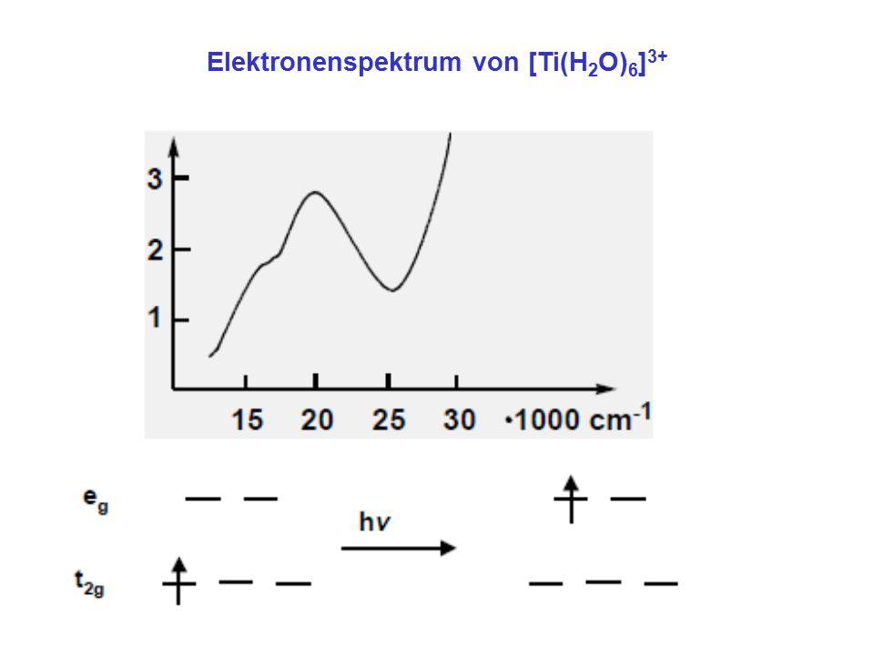 Elektronenspektrum von [Ti(H2O)6]3+